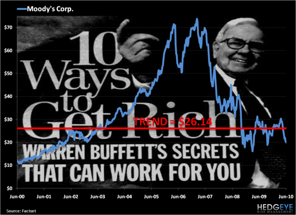 Triple-A USA - Buffett