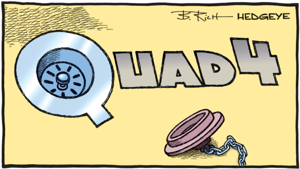 12 Tweets This Morning From Keith McCullough - 08.05.2019 Quad 4 drain cartoon
