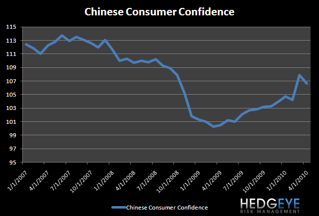 YUM CHINA- CREEPING LABOR COSTS, MARKETS DOWN AND CONFIDENCE IS DOWN TOO! - ccc