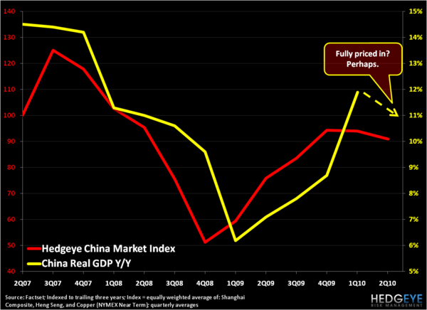 Sizing Up China - GDP