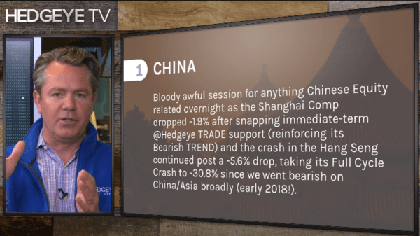 McCullough: Chinese Equities → Getting Smoked - 5 22 2020 1 11 59 PM