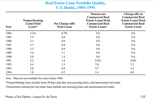 Sizing the Commercial Real Estate Bust - 6 7 2020 10 40 30 PM