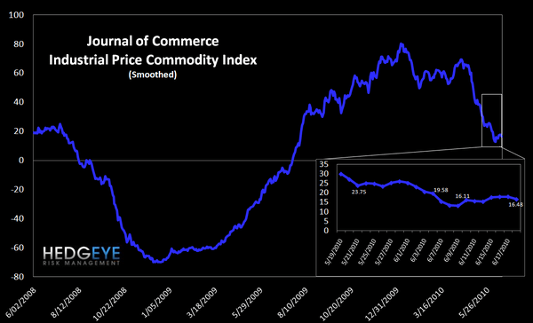 WEEKLY RISK MONITOR FOR FINANCIALS: ONE STEP FORWARD - joc commodity
