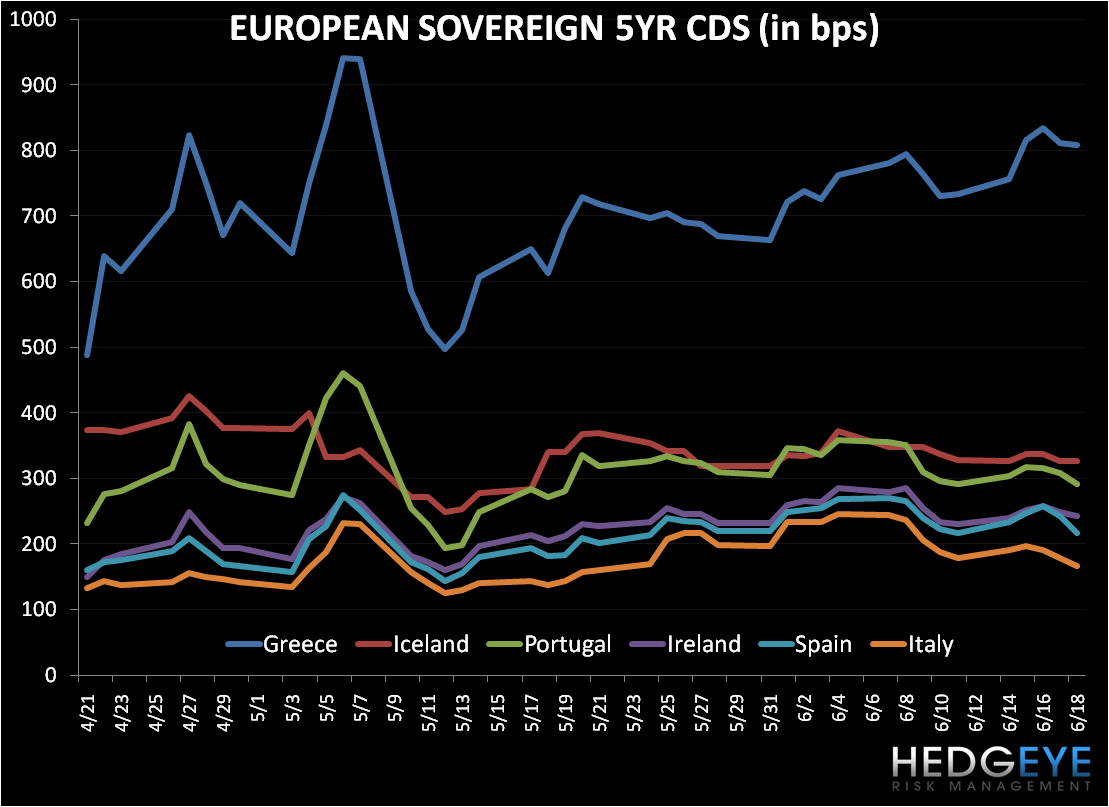 European CDS . . . We Are Not Out of the Woods - CCDS