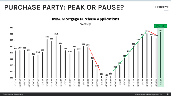 CHART OF THE DAY: Purchase Party - CoD Purchase Apps