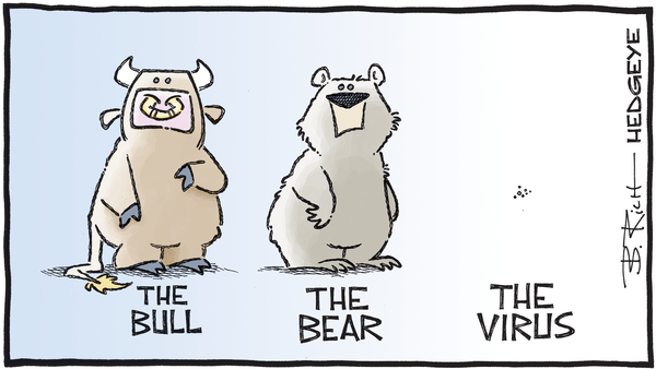 COVID-19 Update – U.S. Daily Cases Continue Higher, But Growth Rate Is Moderating (7/13/20) - 01.29.2020 bull bear virus cartoon