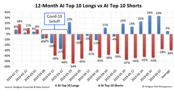 CHART OF THE DAY: AI Stock Screener's Top Ideas - deep1