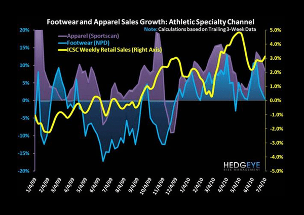 R3: Athletic Trends Refreshed - 1
