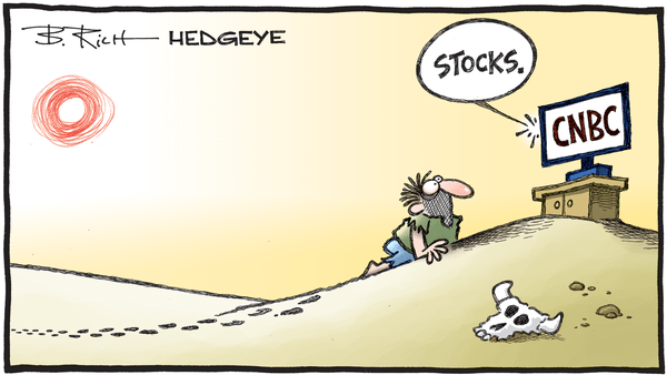 13 Tweets This Morning From Keith McCullough - 04.15.2020 CNBC cartoon