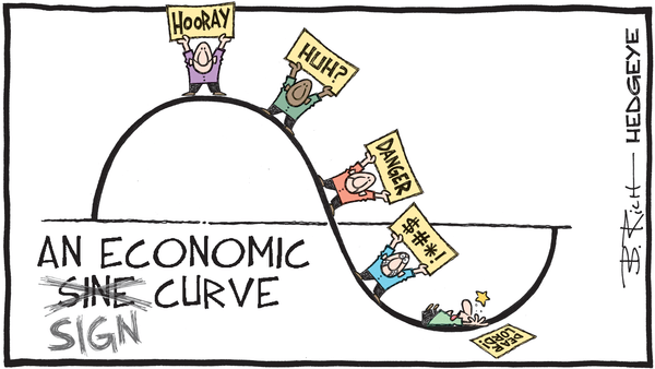 "Cartoon of the Day: ""Sign"" Curve  - 08.04.2020 sign sine curve cartoon"