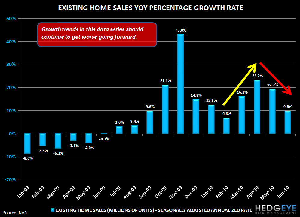 THE FOREST OR THE TREES: EXISTING HOME SALES & NEW HOME SALES - home sales  2