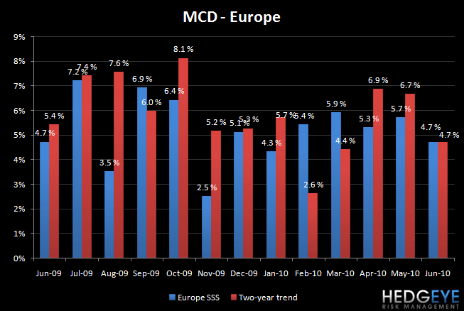 MCD – THE MCDONALDS CONUNDRUM - mcd eu