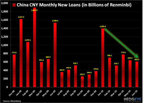 Chinese Loans . . . A Crisis of Rumors - 1