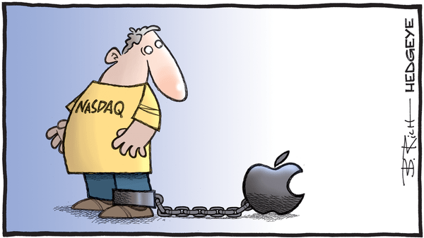 Cartoon of the Day: Apple Chain - 09.28.2020 NASDAQ Apple cartoon