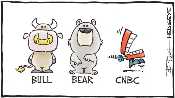 10 Tweets This Morning From Keith McCullough - 01.15.2020 CNBC cartoon