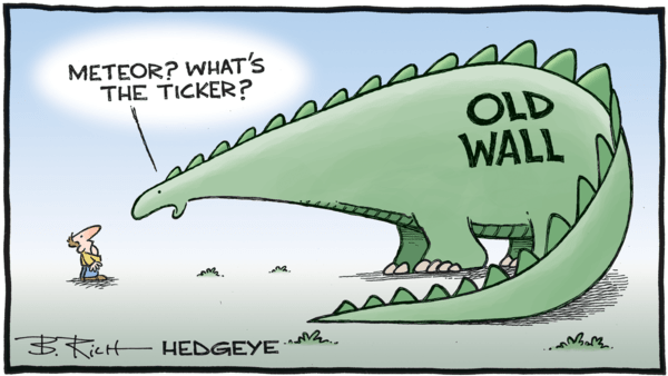 10 Tweets This Morning From Keith McCullough - 01.13.2020 Old Wall dinosaur cartoon