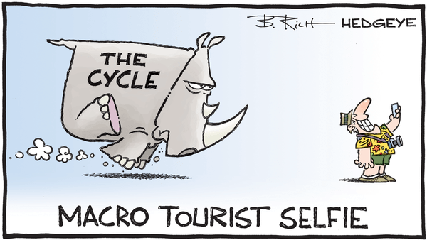 10 Tweets This Morning From Keith McCullough - 01.24.2020 cycle rhino macro tourist cartoon