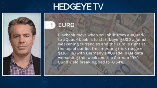 McCullough: #Quad4 Shift → Short The Euro - 10 9 2020 12 32 58 PM