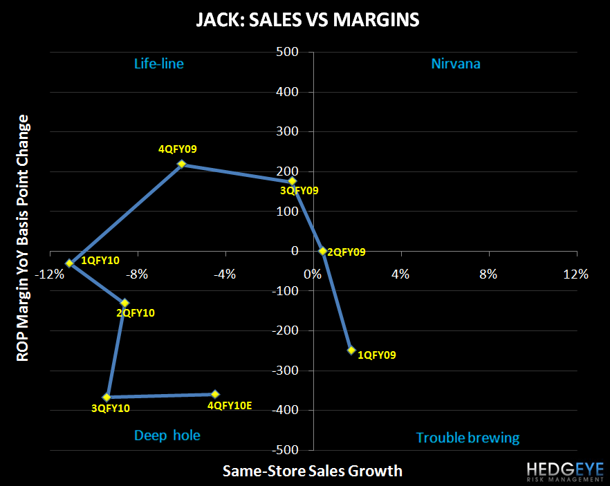 JACK – STILL IN A DEEP HOLE AND NOT EMERGING SOON - jack sigma