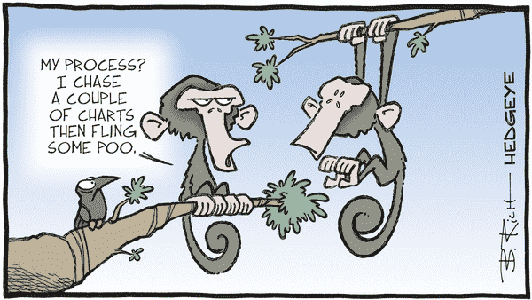 10 Tweets This Morning From Keith McCullough - 07.22.2020 monkey poo cartoon