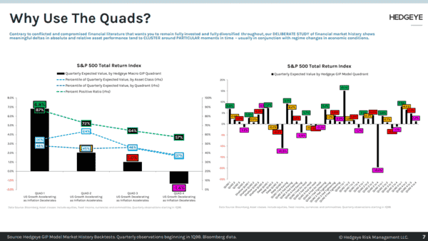 "ICYMI: McCullough on ""How To Build A Modern Day Macro Portfolio""  - quads1"
