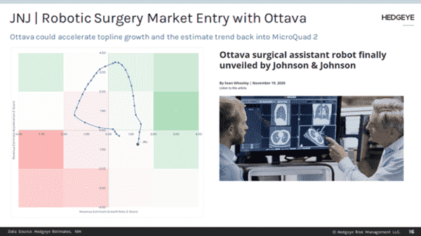 Robotic Surgery Around The Corner For $JNJ - hltch