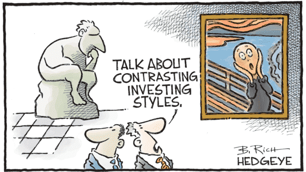 10 Tweets This Morning From Keith McCullough - 02.15.2018 investing styles cartoon  3   1