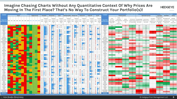 CHART OF THE DAY: Don't Chase Charts Without Quantitative Context - Chart of the Day
