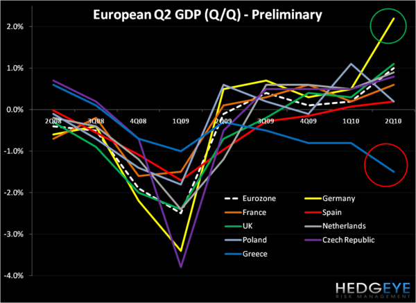 Is This the Peak of European Growth? - mh1