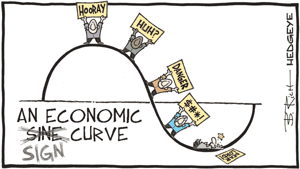 10 Tweets This Morning From Keith McCullough - 08.04.2020 sign sine curve cartoon