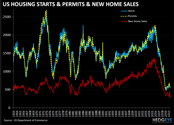 CHART: HOUSING SUMMIT OFFERS EARLY GLIMPSE... - Screen shot 2010 08 18 at 9.57.11 AM