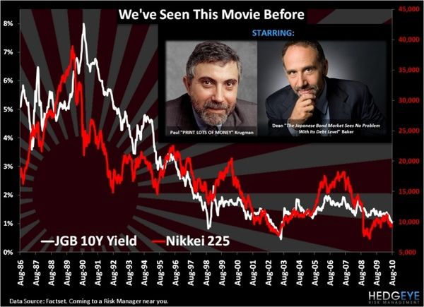 CHART OF THE DAY: KRUGMAN and BAKER - Krugman Chart