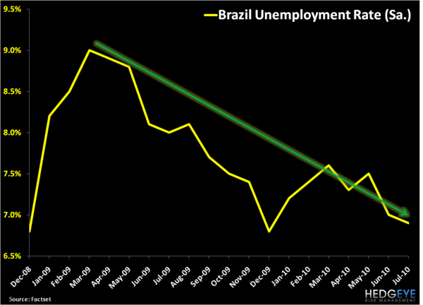The Brazilian Consumer – Getting Hotter - 1