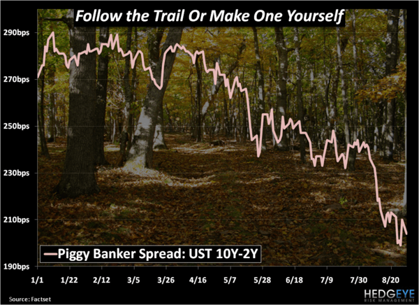 Follow The Trail - ELPiggy