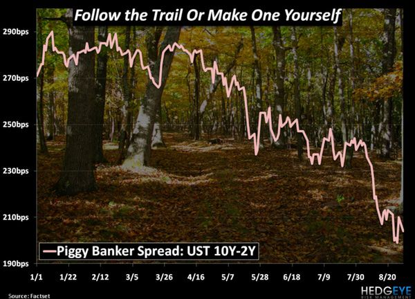 EARLY LOOK: Follow the Trail - chart1