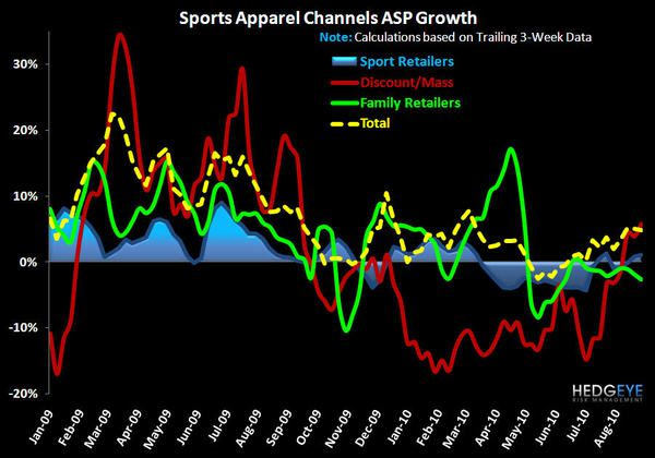 Sports Apparel Data: Pre Sales Day Scoop - 5