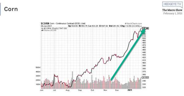 McCullough: Long Silver? Yes. Commodities = Bullish Trend - corcorn