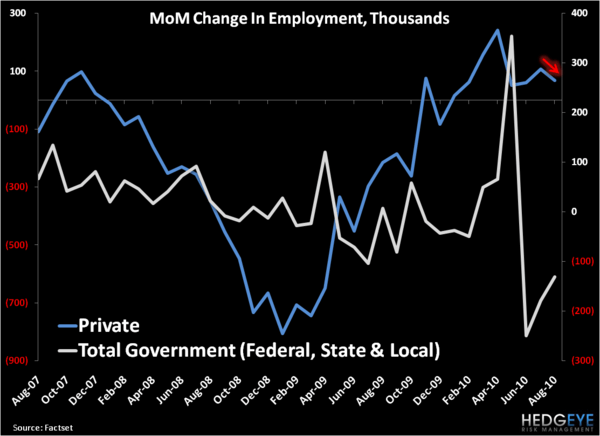 Not Looking Good: U.S. Unemployment & ISM Non-Manufacturing by the Charts - 1