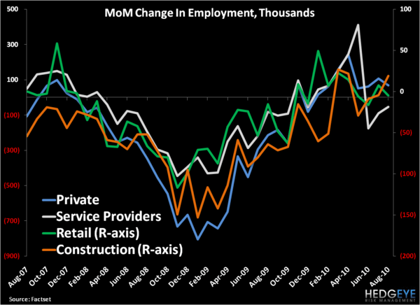 Not Looking Good: U.S. Unemployment & ISM Non-Manufacturing by the Charts - 2