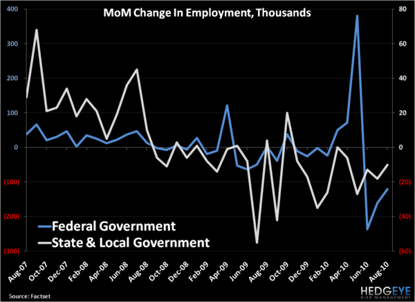 Not Looking Good: U.S. Unemployment & ISM Non-Manufacturing by the Charts - 3