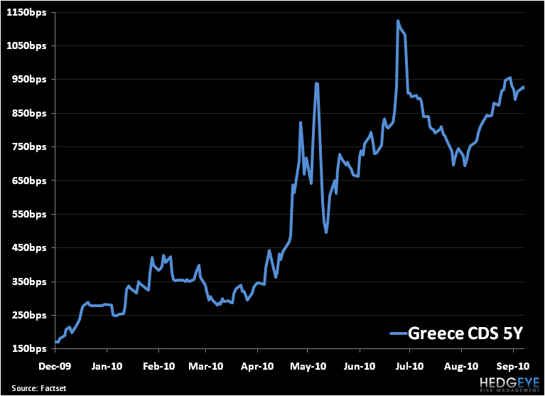 The Greek Canary in the European Coal Mine - 1