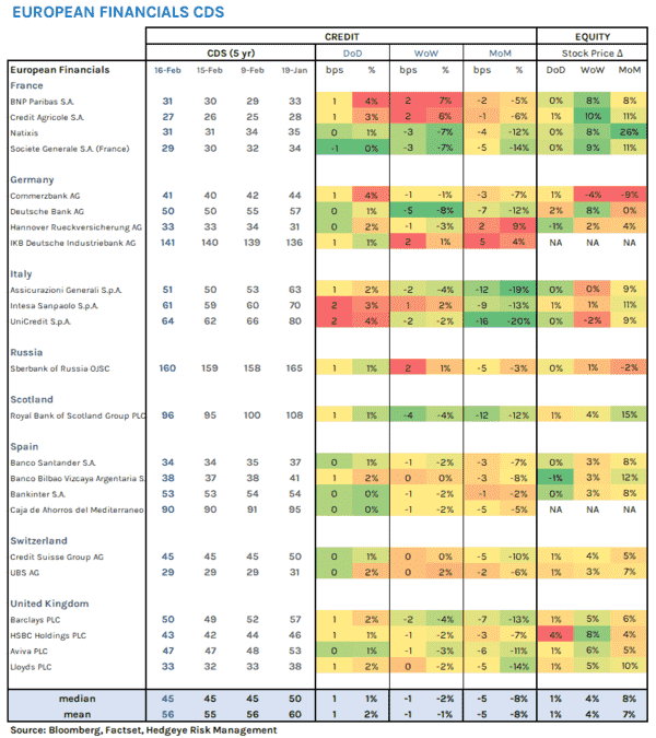 Systemic Contagion Risk Tracker | Risk Measures Holding to Dormant, Pre-Covid State - EuroCDS