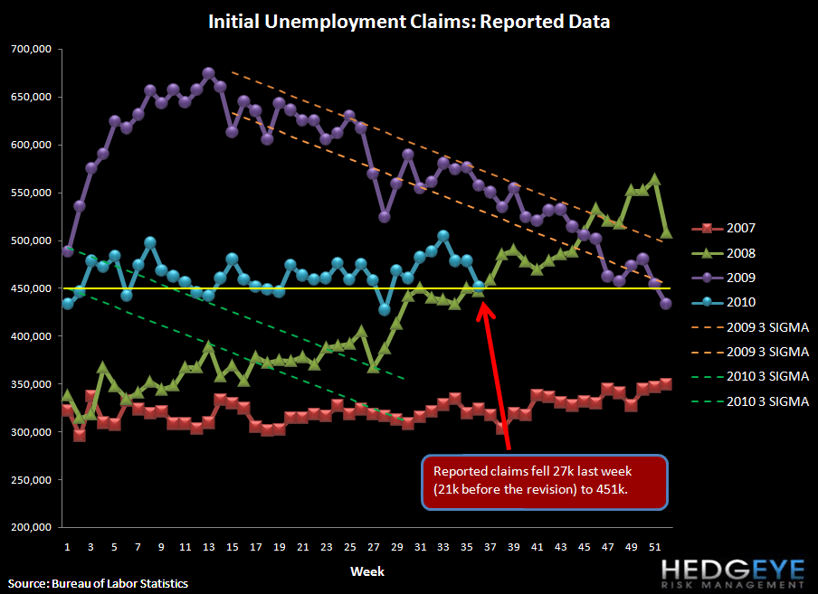 LABOR FORCE PARTICIPATION DROP A 200 BPS HEADWIND TO UNEMPLOYMENT - raw claims
