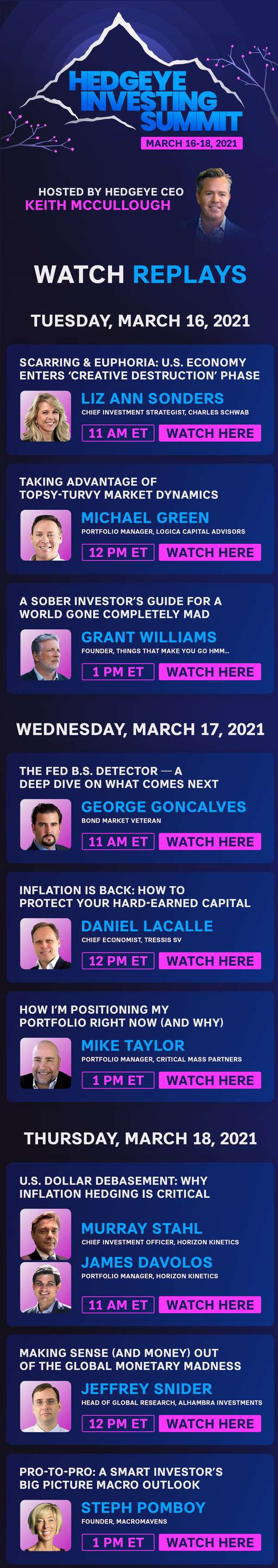 REPLAYS | Hedgeye Investing Summit (A HedgeyeTV Special Event) - REPLAYS1