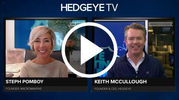 ICYMI | Steph Pomboy & Keith McCullough: How To Navigate Market Madness  - Pomboy 3.18 1PB