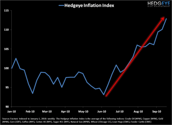"Fed Says, ""No Inflation"" - Today's Headlines On Bloomberg - 1"