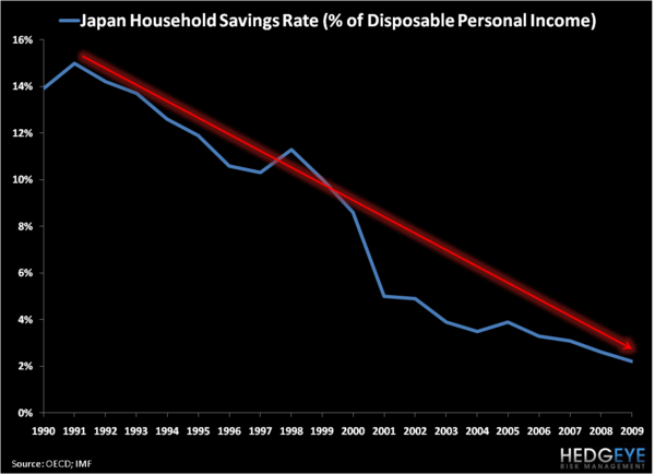 Japanese Pensions: Risks to the Global Economy - 3