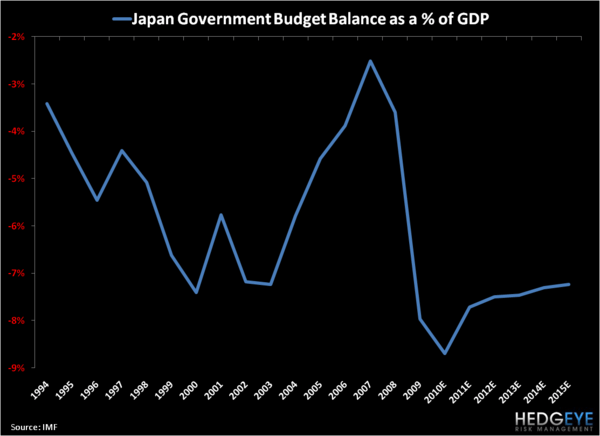 Japanese Pensions: Risks to the Global Economy - 5