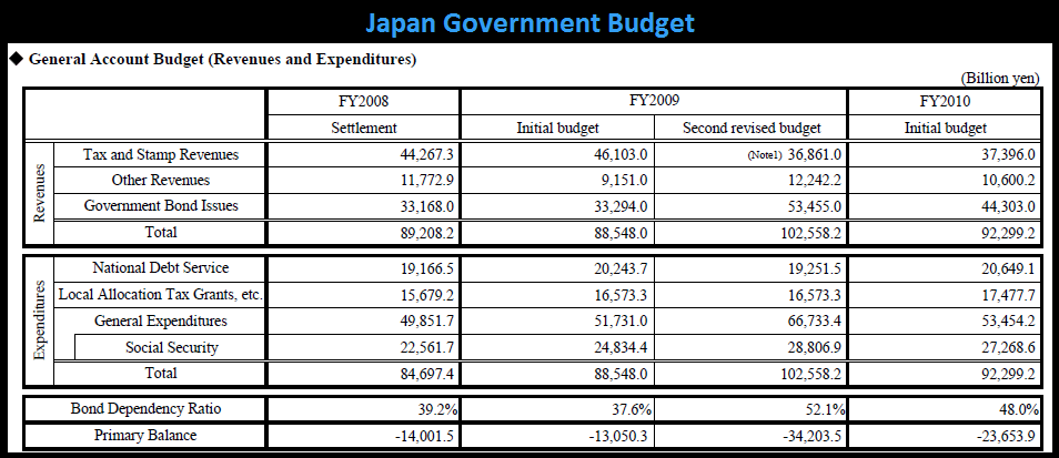 Japanese Pensions: Risks to the Global Economy - 6