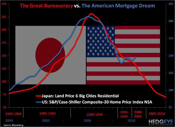 EARLY LOOK: QE Mees - Japan U.S. Real Estate